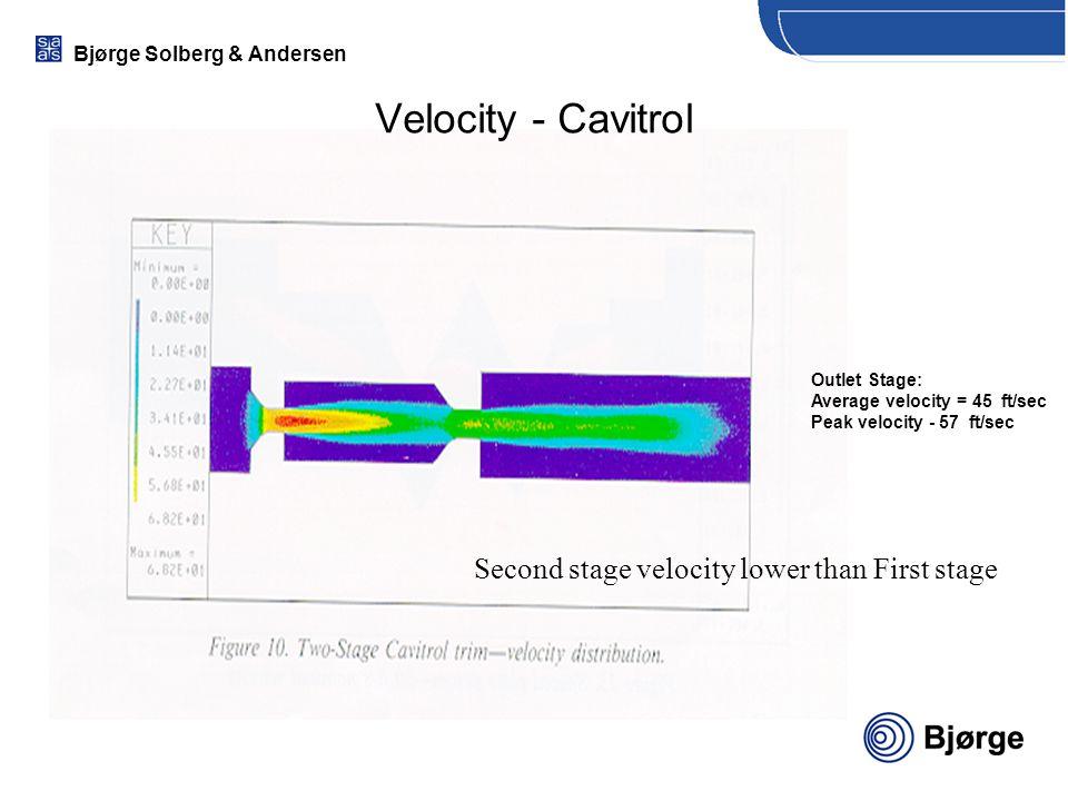 Bjørge Solberg & Andersen Velocity - Cavitrol Outlet Stage: Average velocity = 45 ft/sec Peak velocity - 57 ft/sec Second stage velocity lower than Fi