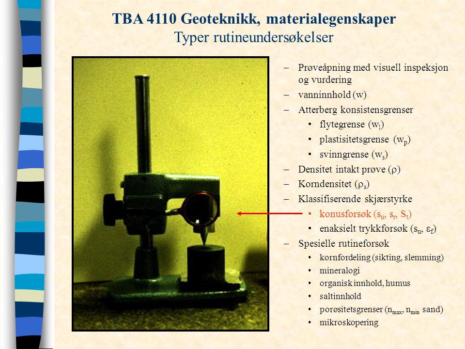 –Prøveåpning med visuell inspeksjon og vurdering –vanninnhold (w) –Atterberg konsistensgrenser flytegrense (w l ) plastisitetsgrense (w p ) svinngrense (w s ) –Densitet intakt prøve (  ) –Korndensitet (  s ) –Klassifiserende skjærstyrke konusforsøk (s u, s r, S t ) enaksielt trykkforsøk (s u,  f ) –Spesielle rutineforsøk kornfordeling (sikting, slemming) mineralogi organisk innhold, humus saltinnhold porøsitetsgrenser (n max, n min sand) mikroskopering TBA 4110 Geoteknikk, materialegenskaper Typer rutineundersøkelser