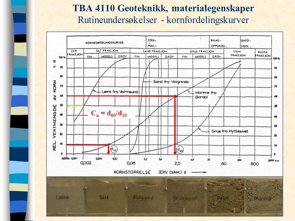 TBA 4110 Geoteknikk, materialegenskaper Rutineundersøkelser - kornfordelingskurver C u = d 60 /d 10