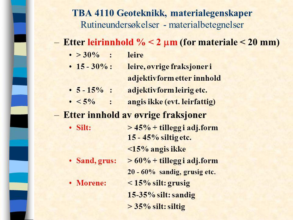 TBA 4110 Geoteknikk, materialegenskaper Rutineundersøkelser - materialbetegnelser –Etter leirinnhold % < 2  m (for materiale < 20 mm) > 30% : leire 15 - 30% : leire, øvrige fraksjoner i adjektivform etter innhold 5 - 15% :adjektivform leirig etc.