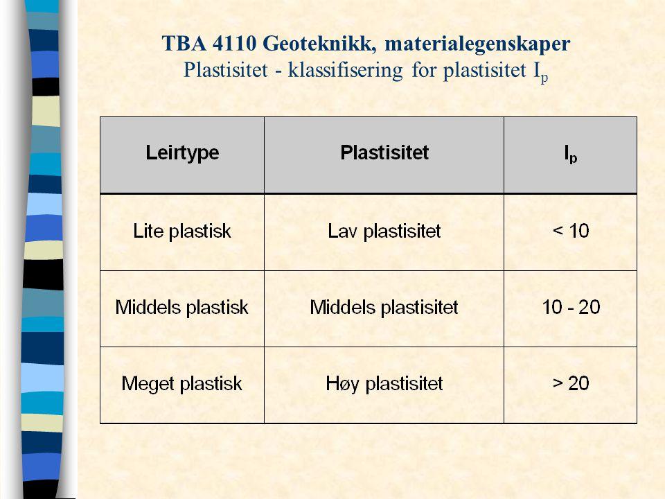 TBA 4110 Geoteknikk, materialegenskaper Plastisitet - klassifisering for plastisitet I p