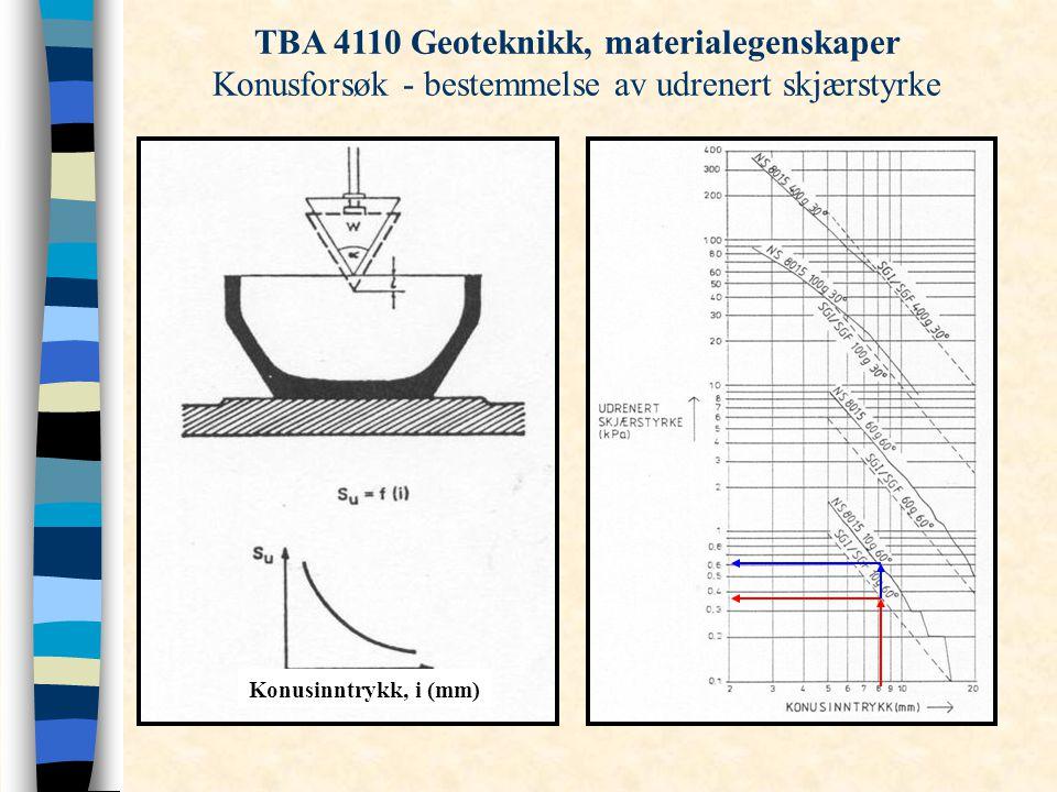 Konusinntrykk, i (mm) TBA 4110 Geoteknikk, materialegenskaper Konusforsøk - bestemmelse av udrenert skjærstyrke