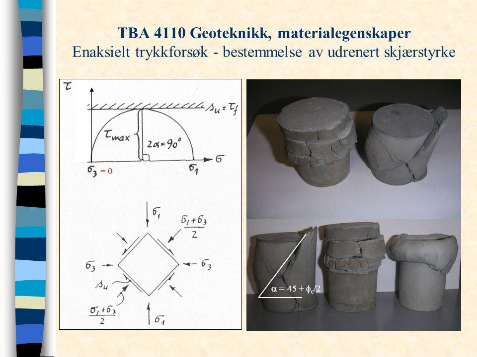 TBA 4110 Geoteknikk, materialegenskaper Enaksielt trykkforsøk - bestemmelse av udrenert skjærstyrke = 0  = 45 +  c /2