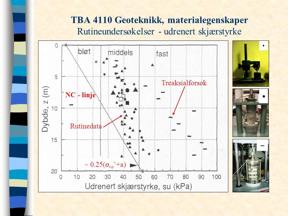 TBA 4110 Geoteknikk, materialegenskaper Rutineundersøkelser - udrenert skjærstyrke  – NC - linje Rutinedata Treaksialforsøk ~ 0.25(  vo '+a)