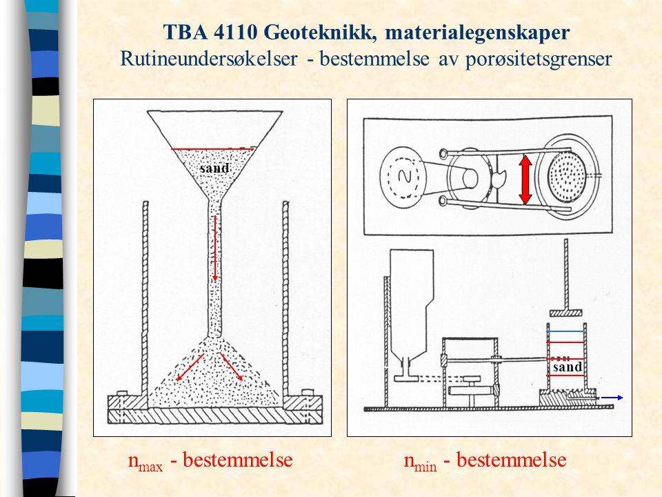 TBA 4110 Geoteknikk, materialegenskaper Rutineundersøkelser - bestemmelse av porøsitetsgrenser n max - bestemmelsen min - bestemmelse sand