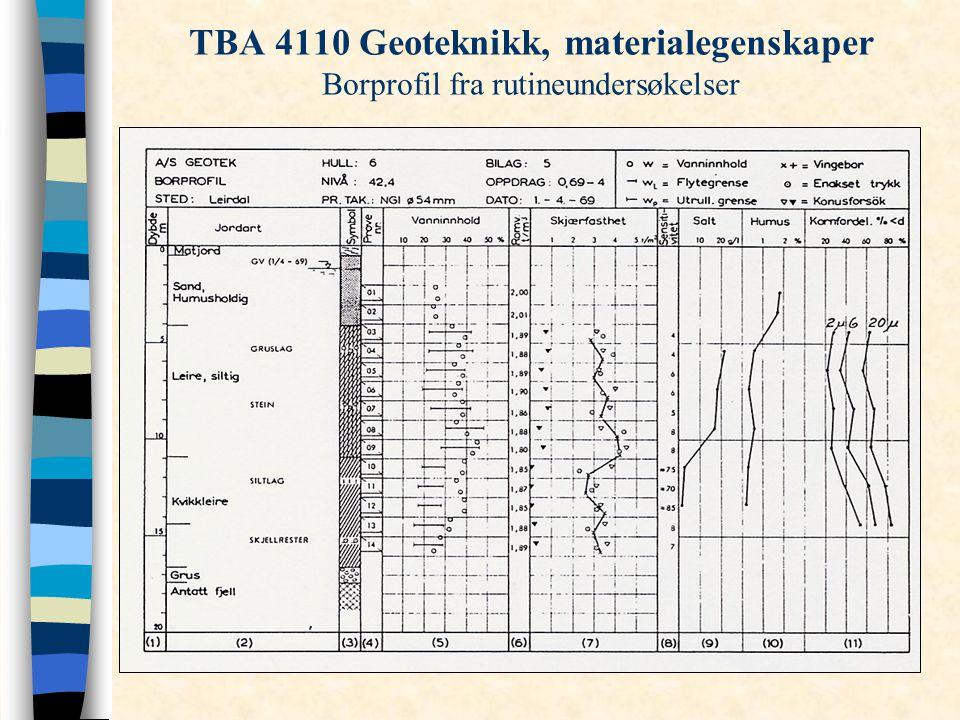 TBA 4110 Geoteknikk, materialegenskaper Borprofil fra rutineundersøkelser