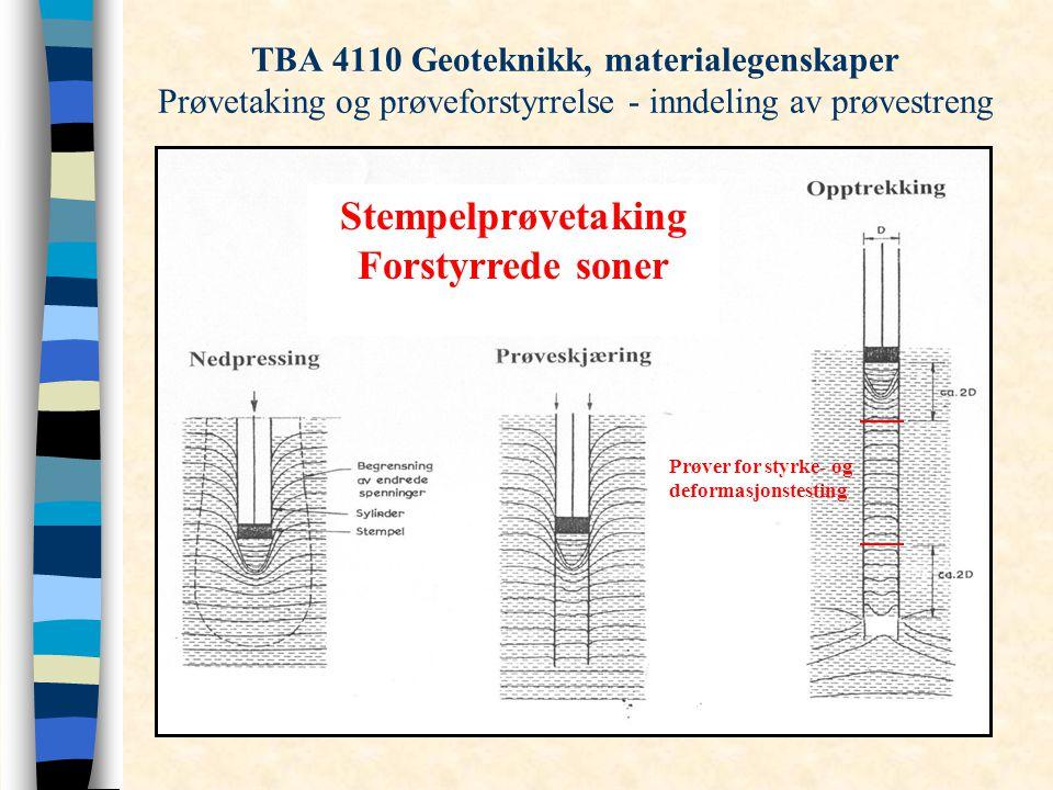 TBA 4110 Geoteknikk, materialegenskaper Prøvetaking og prøveforstyrrelse - inndeling av prøvestreng Stempelprøvetaking Forstyrrede soner Prøver for st
