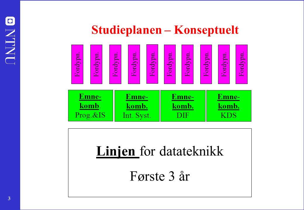 3 Studieplanen – Konseptuelt Linjen for datateknikk Første 3 år Emne- komb.