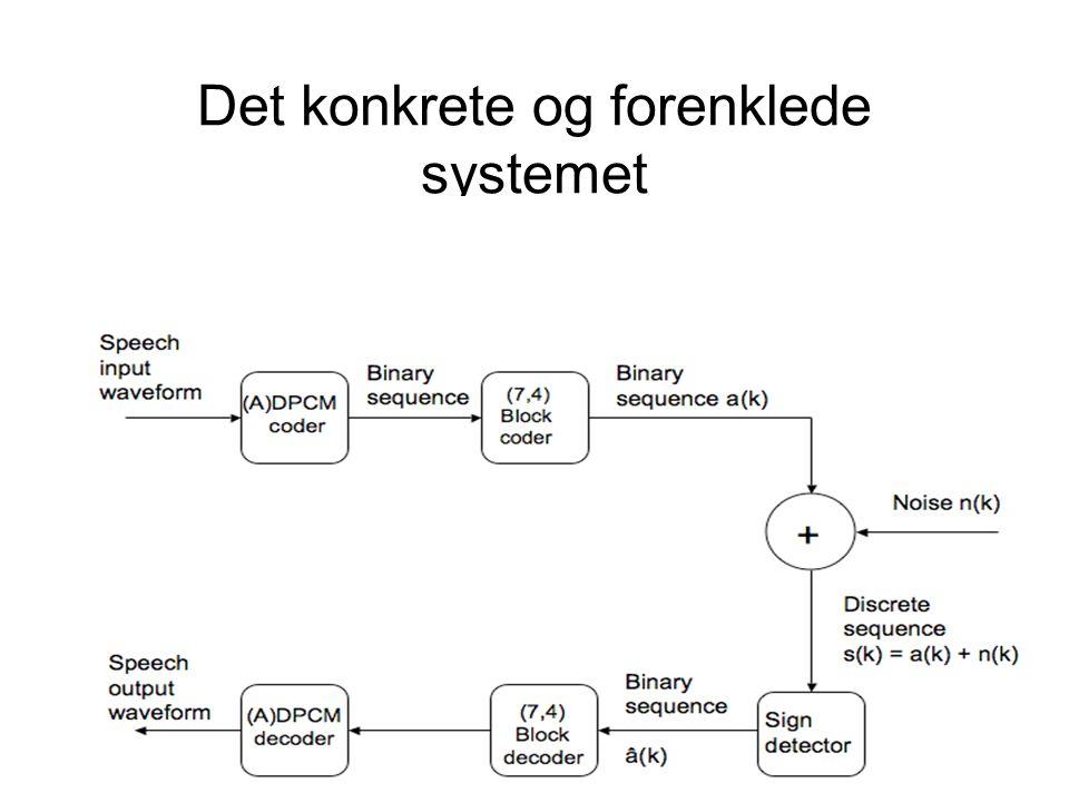 Det konkrete og forenklede systemet