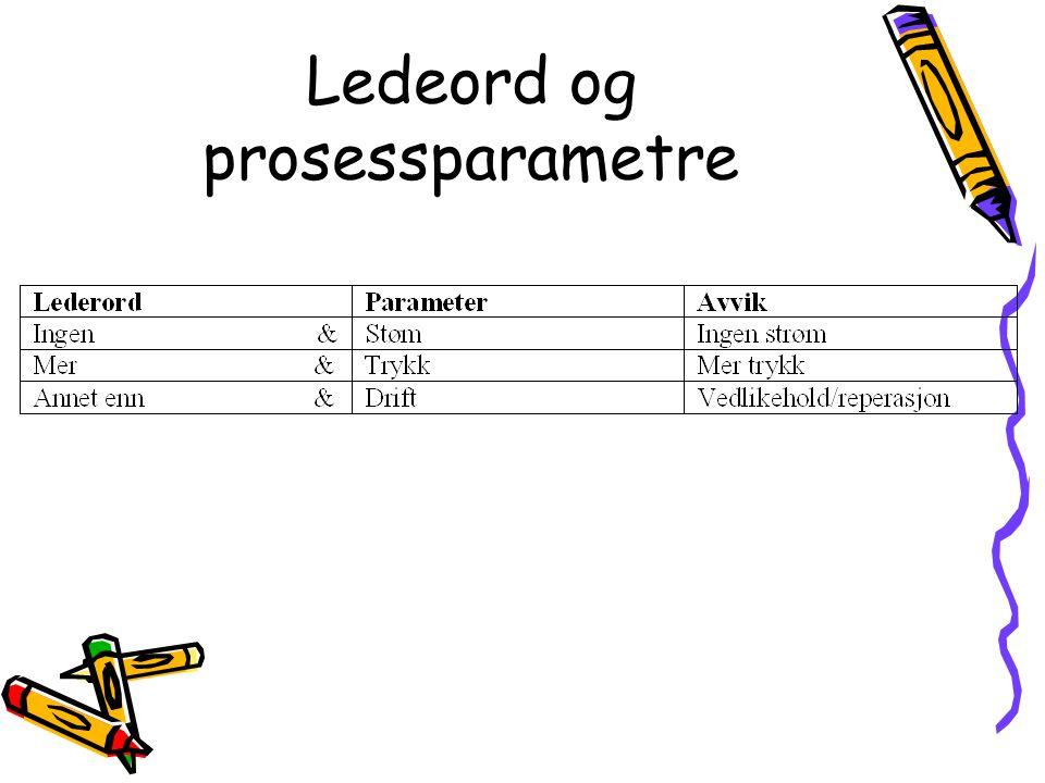 Ledeord og prosessparametre