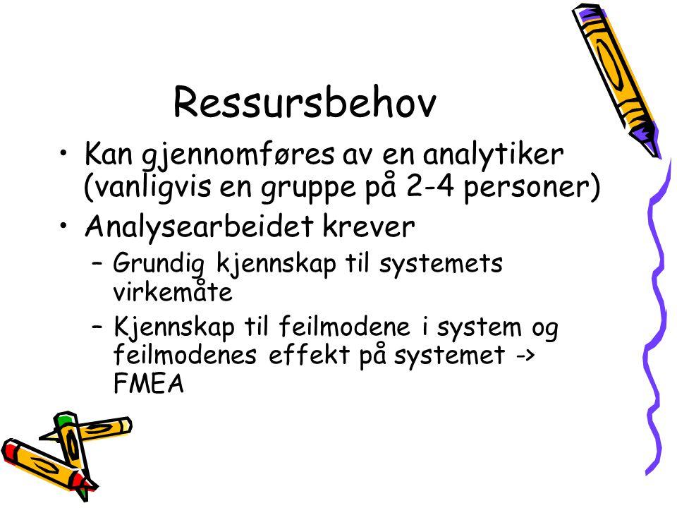 Ressursbehov Kan gjennomføres av en analytiker (vanligvis en gruppe på 2-4 personer) Analysearbeidet krever –Grundig kjennskap til systemets virkemåte –Kjennskap til feilmodene i system og feilmodenes effekt på systemet -> FMEA