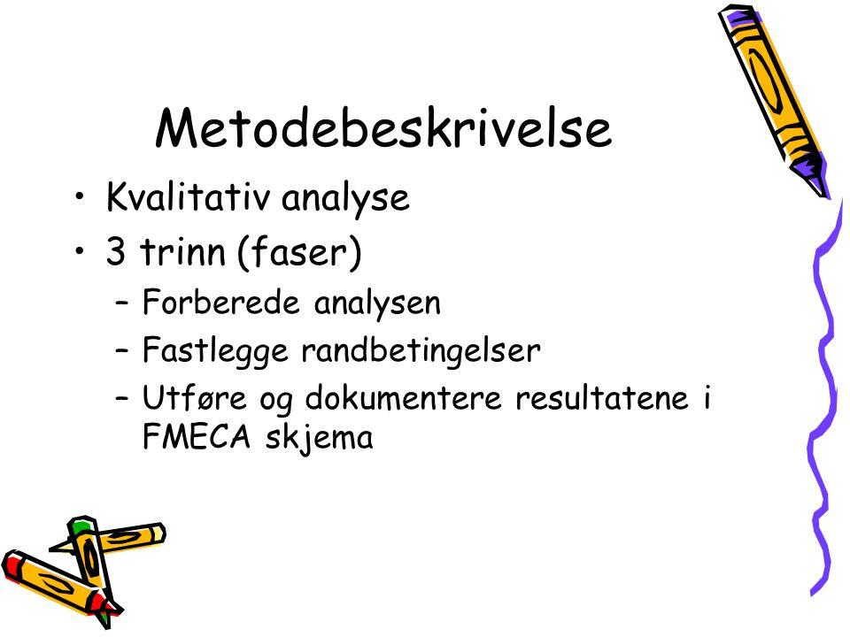 Metodebeskrivelse Kvalitativ analyse 3 trinn (faser) –Forberede analysen –Fastlegge randbetingelser –Utføre og dokumentere resultatene i FMECA skjema