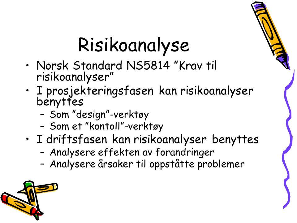 """Norsk Standard NS5814 """"Krav til risikoanalyser"""" I prosjekteringsfasen kan risikoanalyser benyttes –Som """"design""""-verktøy –Som et """"kontoll""""-verktøy I dr"""