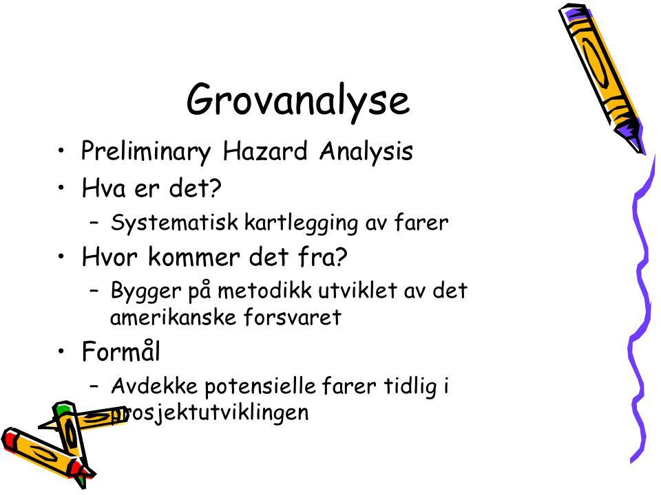 Grovanalyse Preliminary Hazard Analysis Hva er det? –Systematisk kartlegging av farer Hvor kommer det fra? –Bygger på metodikk utviklet av det amerika