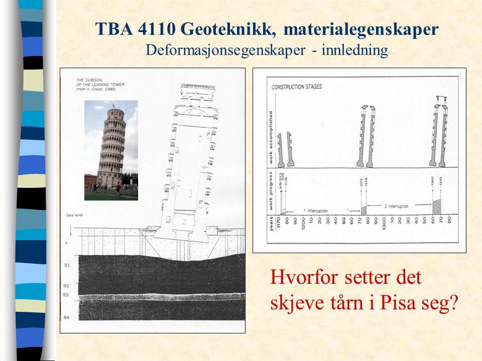 TBA 4110 Geoteknikk, materialegenskaper Deformasjonsegenskaper - innledning Hvorfor setter det skjeve tårn i Pisa seg?