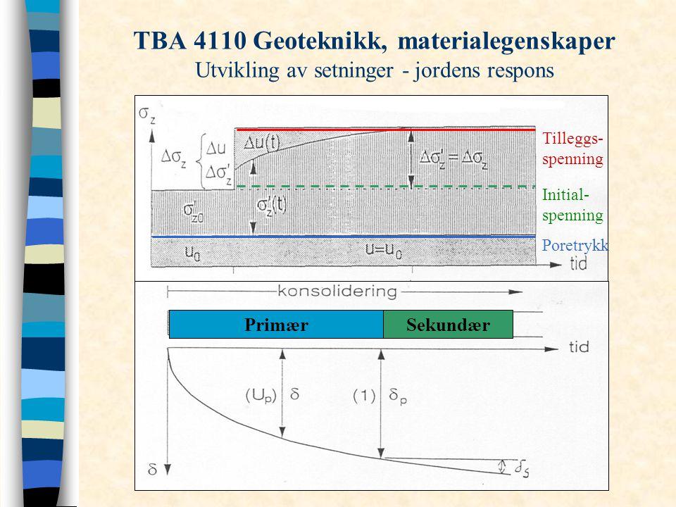 TBA 4110 Geoteknikk, materialegenskaper Utvikling av setninger - jordens respons Tilleggs- spenning Initial- spenning Poretrykk PrimærSekundær