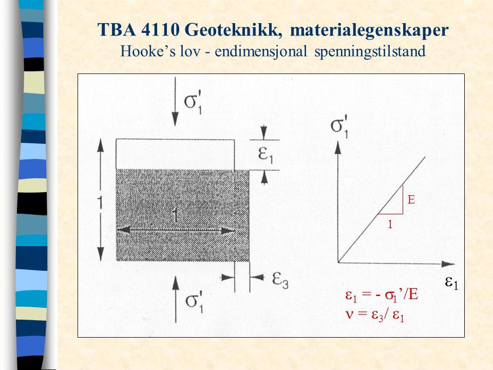 TBA 4110 Geoteknikk, materialegenskaper Hooke's lov - endimensjonal spenningstilstand  1 = -  1 '/E =  3 /  1  1 E