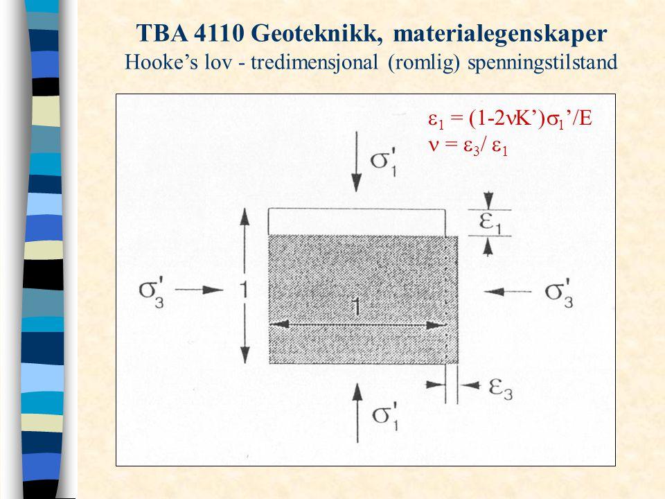 TBA 4110 Geoteknikk, materialegenskaper Hooke's lov - tredimensjonal (romlig) spenningstilstand  1 = (1-2 K')  1 '/E =  3 /  1