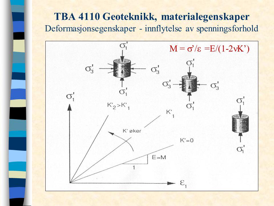 TBA 4110 Geoteknikk, materialegenskaper Deformasjonsegenskaper - innflytelse av spenningsforhold  =  '/  =E/(1-2 K')