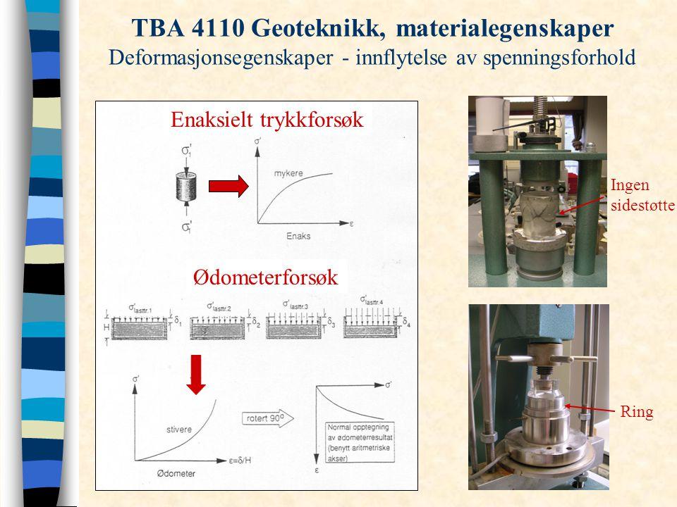 TBA 4110 Geoteknikk, materialegenskaper Deformasjonsegenskaper - innflytelse av spenningsforhold Ring Ingen sidestøtte Enaksielt trykkforsøk Ødometerf