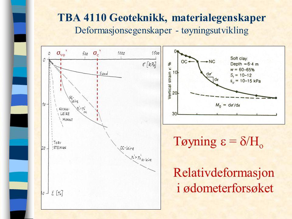 TBA 4110 Geoteknikk, materialegenskaper Deformasjonsegenskaper - tøyningsutvikling  vo ' c'c' Tøyning  =  /H o Relativdeformasjon i ødometerfors