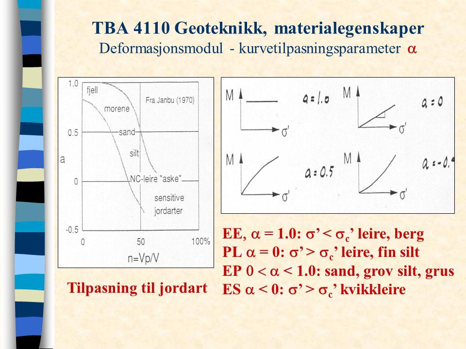 TBA 4110 Geoteknikk, materialegenskaper Deformasjonsmodul - kurvetilpasningsparameter  EE  = 1.0:  ' <  c ' leire, berg PL  = 0:  ' >  c ' l