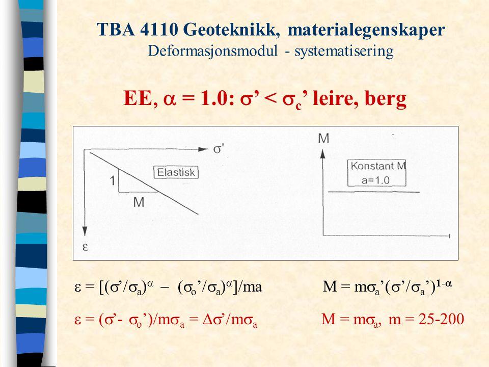 TBA 4110 Geoteknikk, materialegenskaper Deformasjonsmodul - systematisering EE  = 1.0:  ' <  c ' leire, berg  = [(  '/  a )   (  o '/  a