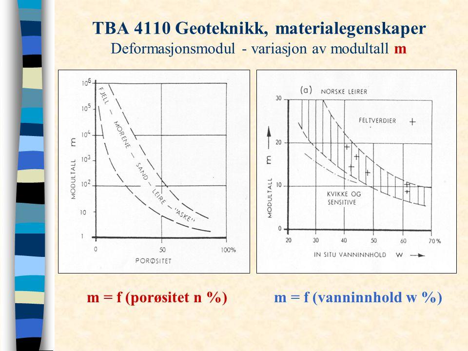 TBA 4110 Geoteknikk, materialegenskaper Deformasjonsmodul - variasjon av modultall m m = f (porøsitet n %)m = f (vanninnhold w %)