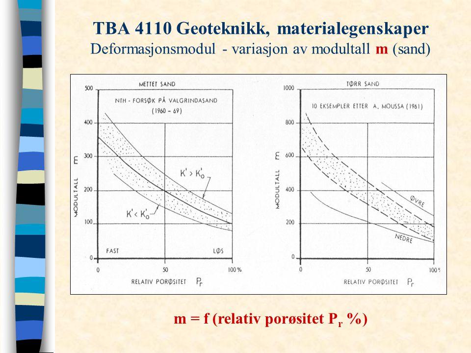 TBA 4110 Geoteknikk, materialegenskaper Deformasjonsmodul - variasjon av modultall m (sand) m = f (relativ porøsitet P r %)