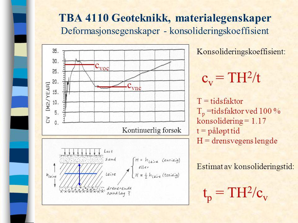 TBA 4110 Geoteknikk, materialegenskaper Deformasjonsegenskaper - konsolideringskoeffisient Konsolideringskoeffisient: c v = TH 2 /t T = tidsfaktor T p