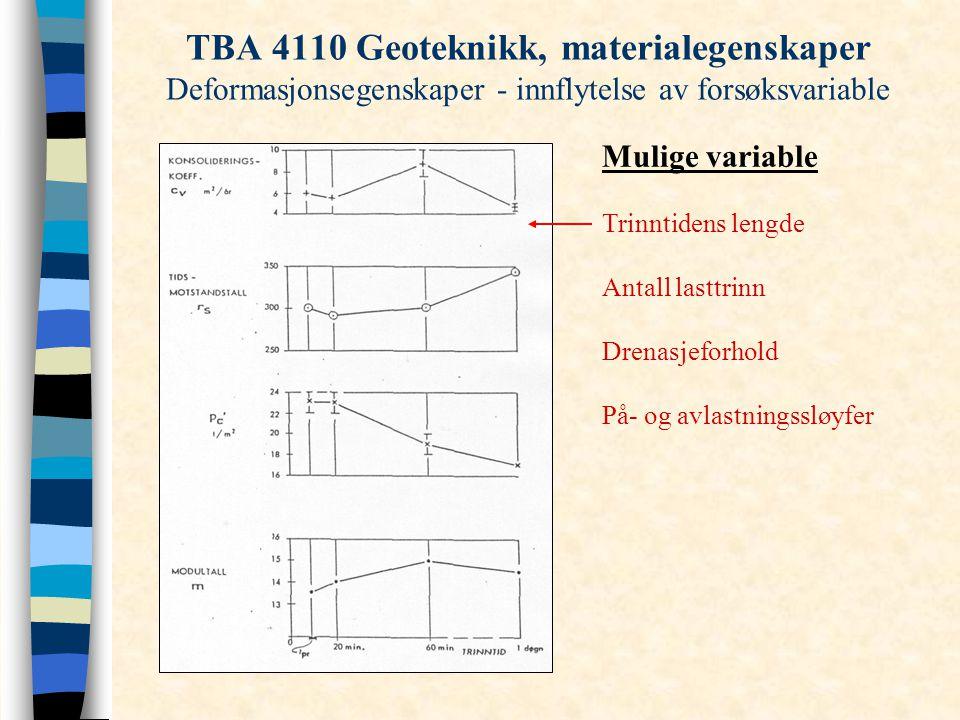 TBA 4110 Geoteknikk, materialegenskaper Deformasjonsegenskaper - innflytelse av forsøksvariable Mulige variable Trinntidens lengde Antall lasttrinn Dr