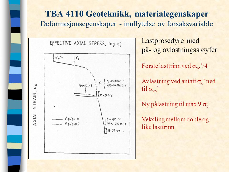 TBA 4110 Geoteknikk, materialegenskaper Deformasjonsegenskaper - innflytelse av forsøksvariable Lastprosedyre med på- og avlastningssløyfer Første las