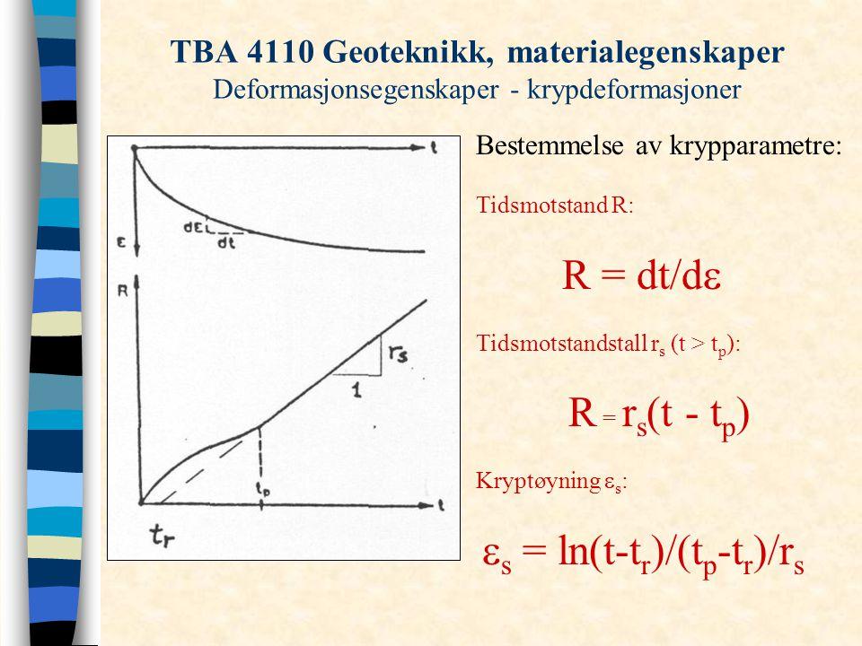TBA 4110 Geoteknikk, materialegenskaper Deformasjonsegenskaper - krypdeformasjoner Bestemmelse av krypparametre: Tidsmotstand R: R = dt/d  Tidsmotsta