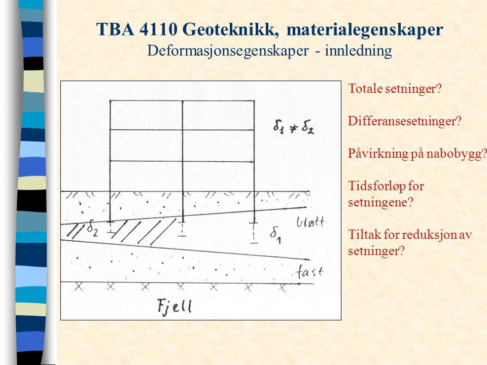 TBA 4110 Geoteknikk, materialegenskaper Deformasjonsegenskaper - innledning Totale setninger? Differansesetninger? Påvirkning på nabobygg? Tidsforløp