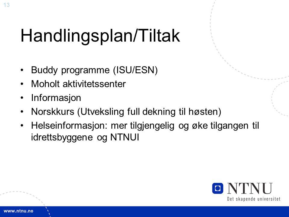 13 Handlingsplan/Tiltak Buddy programme (ISU/ESN) Moholt aktivitetssenter Informasjon Norskkurs (Utveksling full dekning til høsten) Helseinformasjon: mer tilgjengelig og øke tilgangen til idrettsbyggene og NTNUI