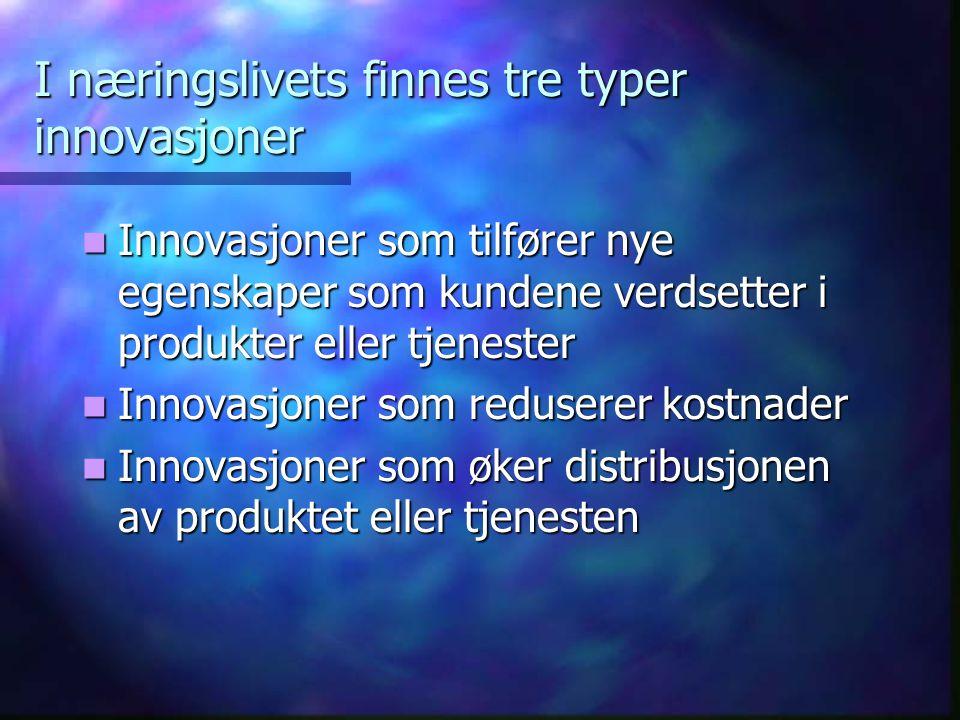 I næringslivets finnes tre typer innovasjoner Innovasjoner som tilfører nye egenskaper som kundene verdsetter i produkter eller tjenester Innovasjoner