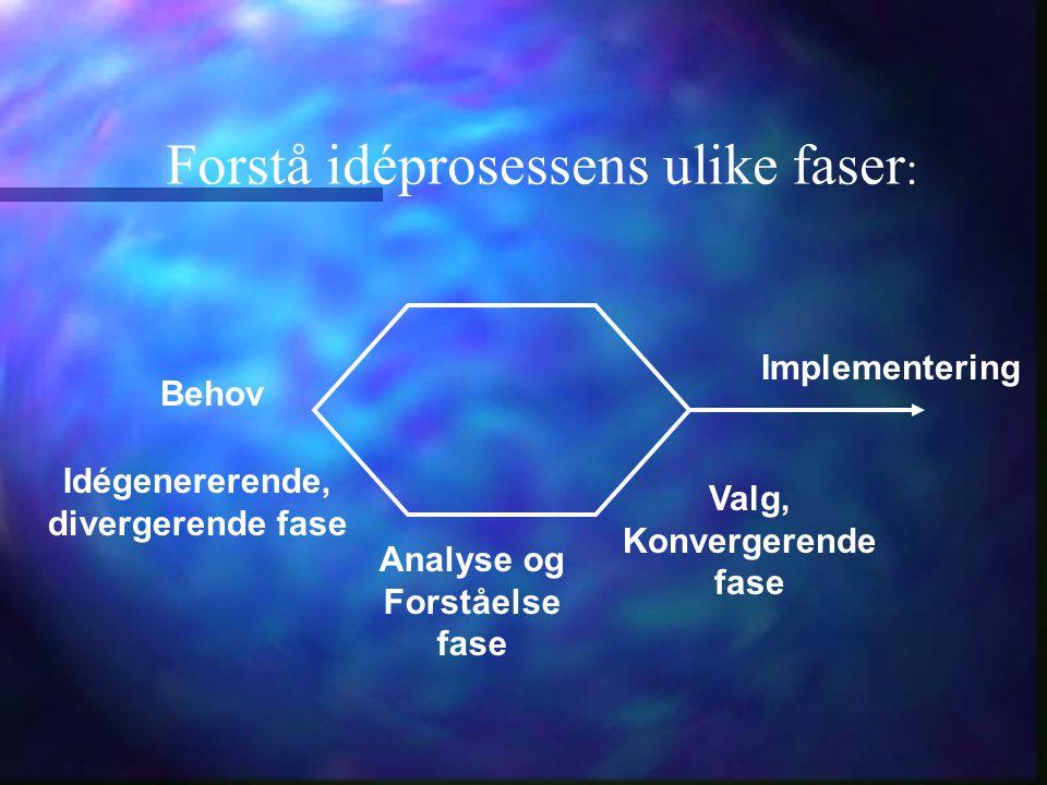 Idégenererende, divergerende fase Analyse og Forståelse fase Valg, Konvergerende fase Implementering Behov Forstå idéprosessens ulike faser :