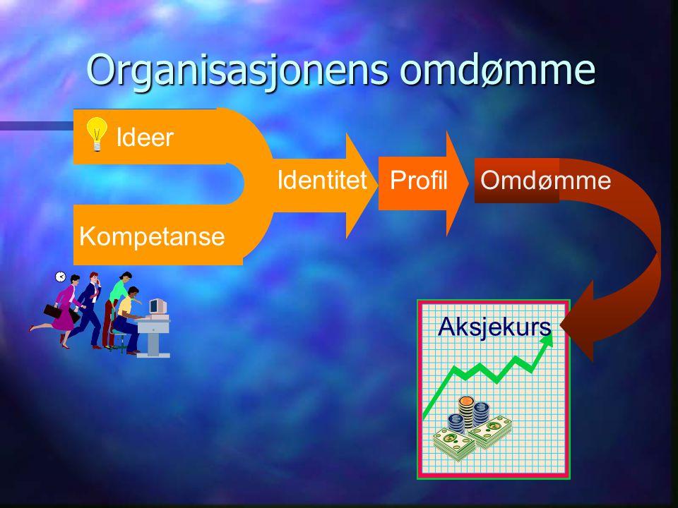 Organisasjonens omdømme Ideer Identitet Profil Aksjekurs Omdømme Ideer Kompetanse