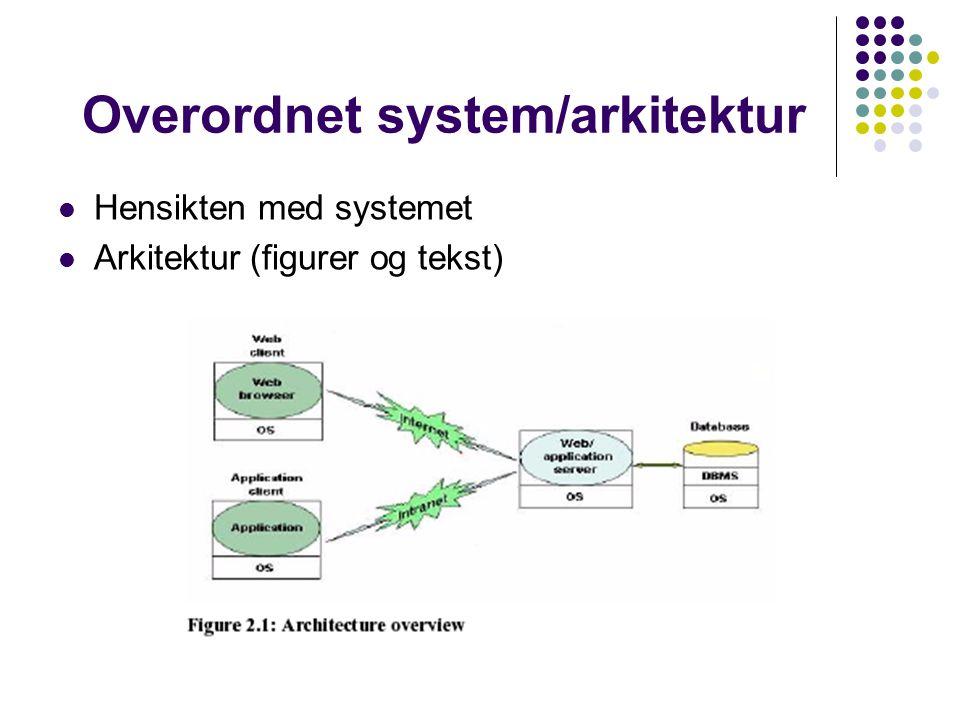 Overordnet system/arkitektur Hensikten med systemet Arkitektur (figurer og tekst)