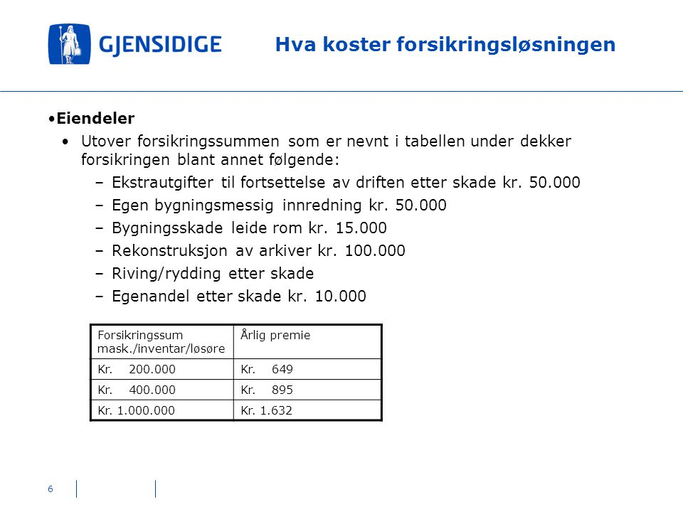 6 Hva koster forsikringsløsningen Forsikringssum mask./inventar/løsøre Årlig premie Kr. 200.000Kr. 649 Kr. 400.000Kr. 895 Kr. 1.000.000Kr. 1.632 Eiend