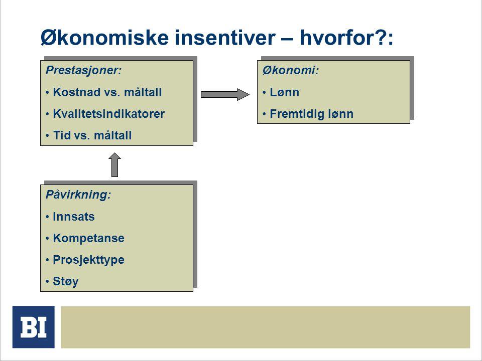 Økonomiske insentiver – hvorfor?: Prestasjoner: Kostnad vs.
