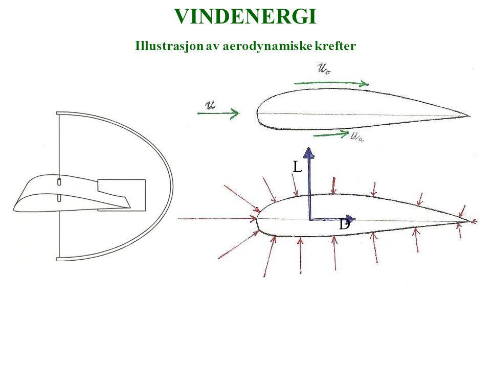 VINDENERGI Teori:Fart = strekning / tid= s / t Måling:Spissen til et rotorblad Strekning ss = 2  r der r er lengden av rotorbladet Tid t for en rotasjona) Følg med spissen til ett rotorblad og finn tida for ett omløp b) Hvis du har montert turteller som gir deg rpm Farten på spissen av rotorbladet .