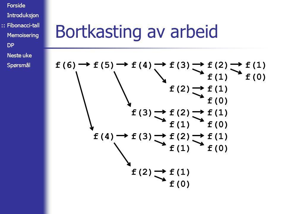 Forside Introduksjon Fibonacci-tall Memoisering DP Neste uke Spørsmål Memoisering Løsning: Når funksjonen har regnet ut et Fibonacci-tall, registrerer vi resultatet Når funksjonen blir bedt om å regne ut et Fibonacci-tall, sjekker vi først om vi allerede har regnet det ut Har vi allerede regnet det ut, returnerer vi resultatet vi har Ellers starter vi utregningen på vanlig måte Kan bruke enten dictionary eller array Array er raskere, men du må vite størrelsen på forhånd ::