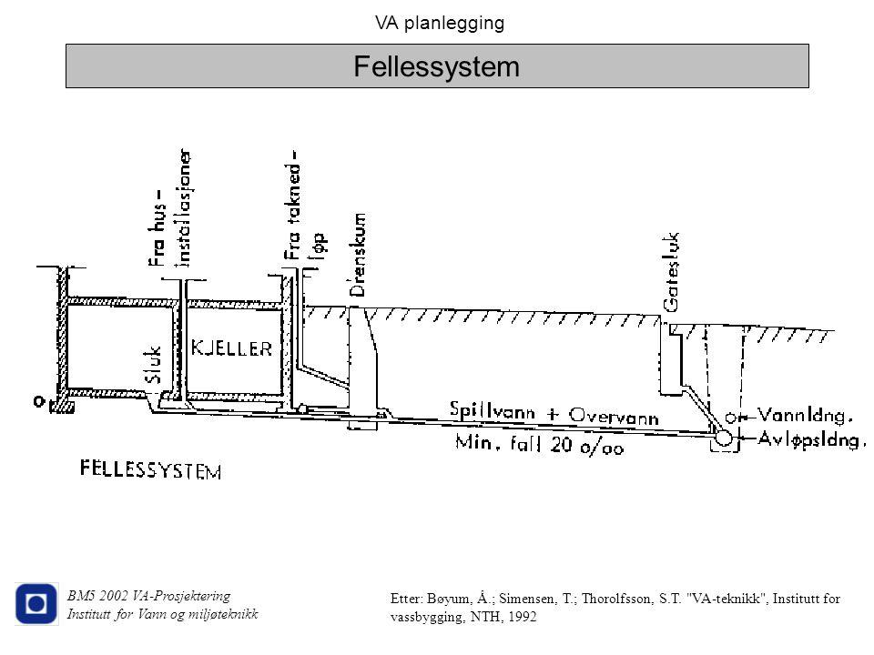VA planlegging BM5 2002 VA-Prosjektering Institutt for Vann og miljøteknikk Fellessystem Etter: Bøyum, Å.; Simensen, T.; Thorolfsson, S.T.