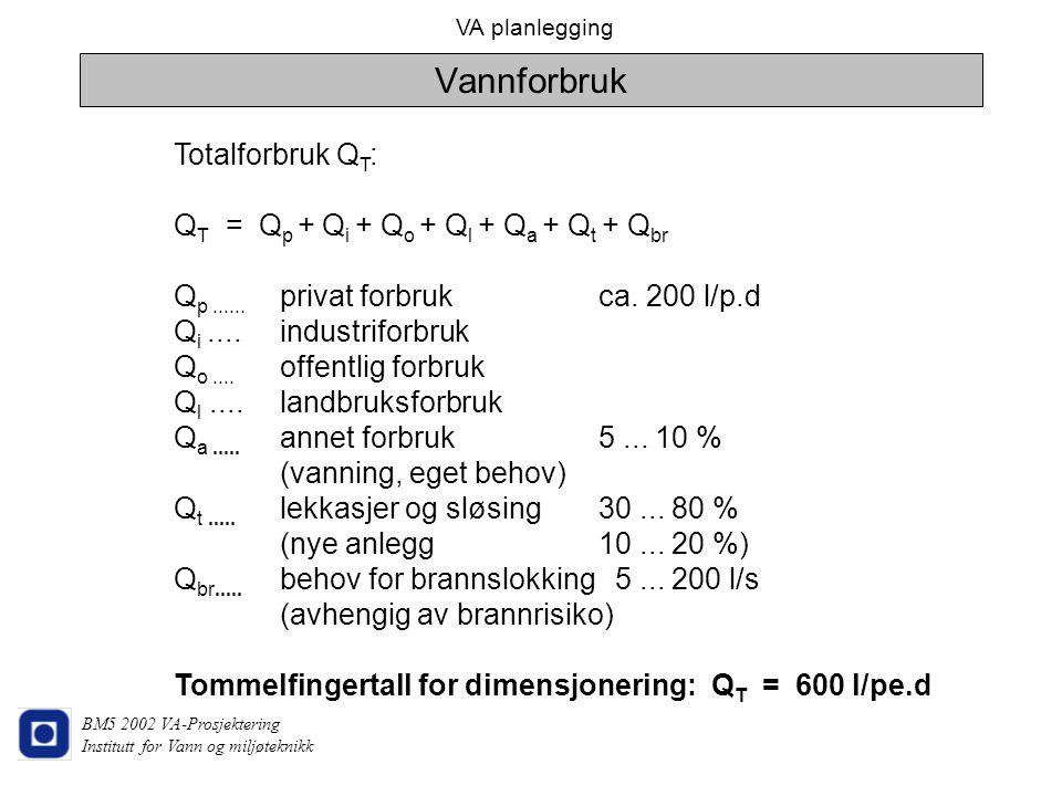 VA planlegging BM5 2002 VA-Prosjektering Institutt for Vann og miljøteknikk Totalforbruk Q T : Q T = Q p + Q i + Q o + Q l + Q a + Q t + Q br Q p.....