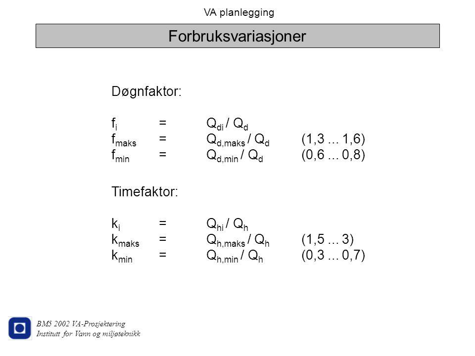 VA planlegging BM5 2002 VA-Prosjektering Institutt for Vann og miljøteknikk Døgnfaktor: f i = Q di / Q d f maks = Q d,maks / Q d (1,3... 1,6) f min =