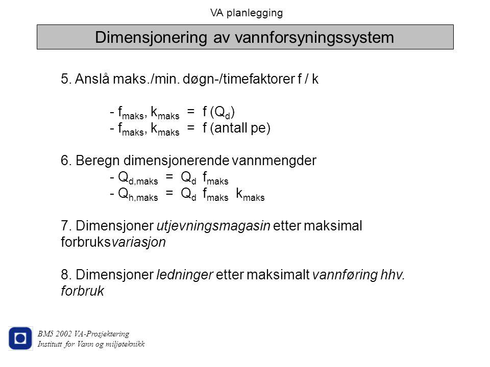 VA planlegging BM5 2002 VA-Prosjektering Institutt for Vann og miljøteknikk 5. Anslå maks./min. døgn-/timefaktorer f / k - f maks, k maks = f (Q d ) -