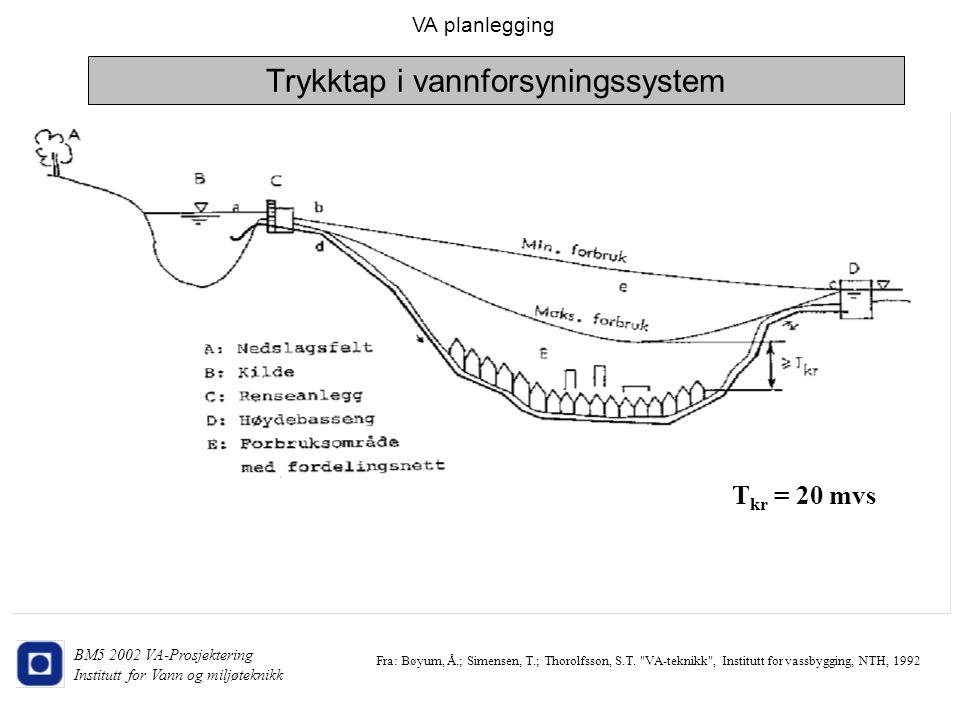 VA planlegging BM5 2002 VA-Prosjektering Institutt for Vann og miljøteknikk Fra: Bøyum, Å.; Simensen, T.; Thorolfsson, S.T.