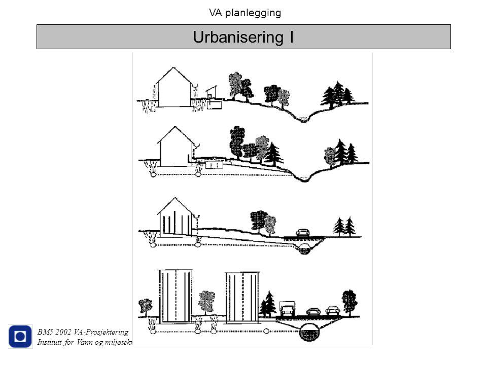 VA planlegging BM5 2002 VA-Prosjektering Institutt for Vann og miljøteknikk Urbanisering I