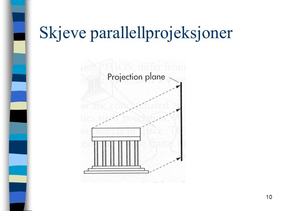 10 Skjeve parallellprojeksjoner